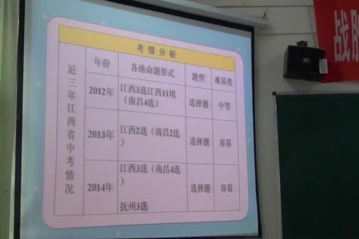 人教版 初三数学 中考总复习 整式的运算-视频公开课