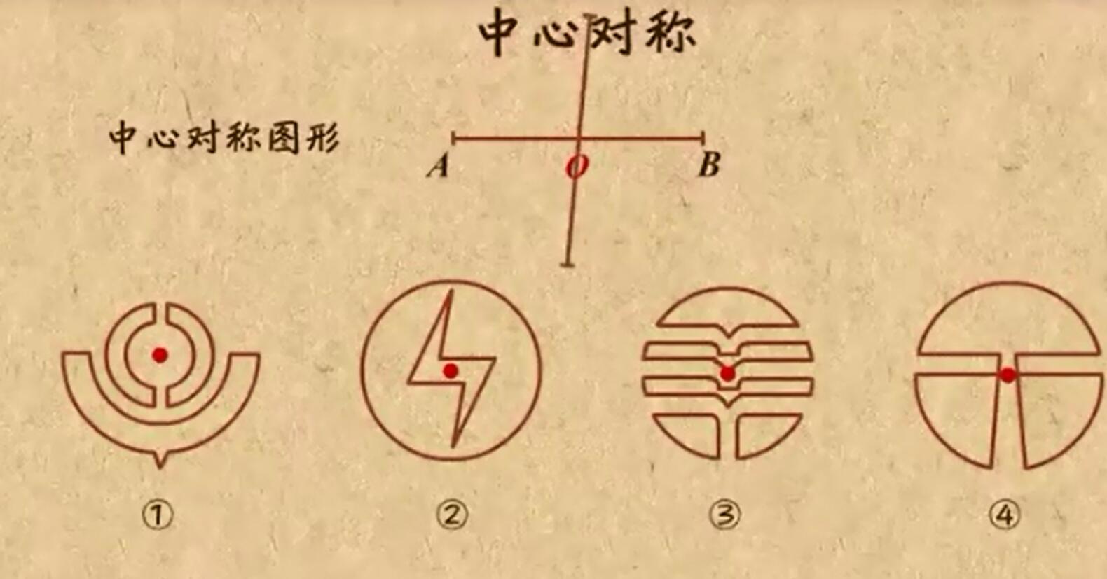 人教版 九年级数学上册 第23章 第2节 中心对称图形-视频微课堂