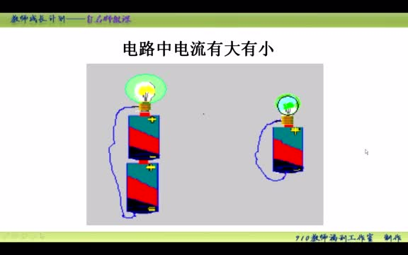 教科版 九年级物理 4.1电流的测量-视频微课堂
