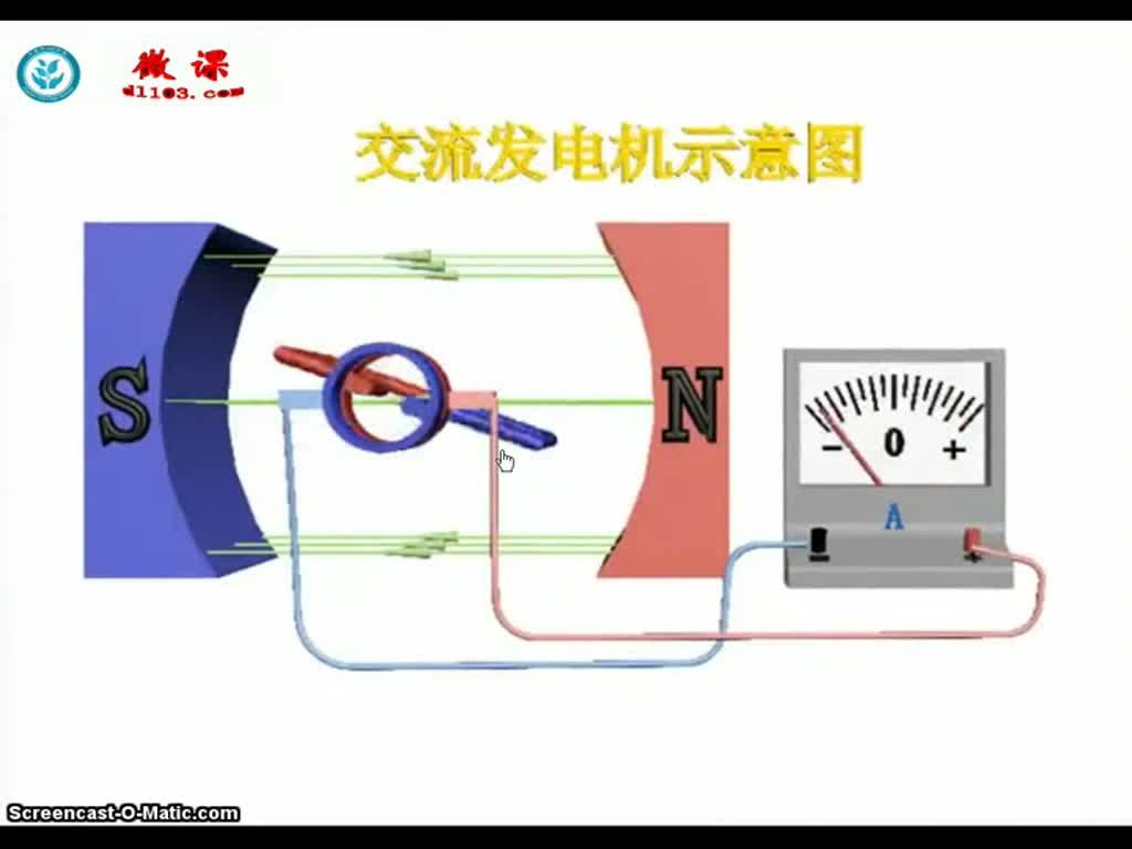 人教版高中物理 交流电的产生立体动画讲解-视频微课堂