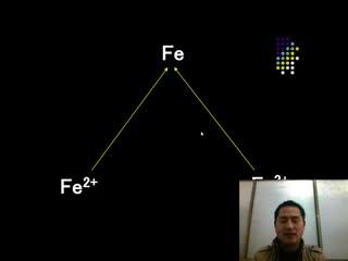 蘇教版 高二化學 鐵及其化合物的相互轉化關系-視頻微課堂