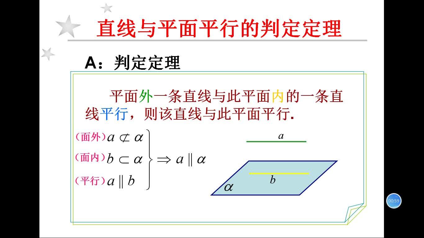人教A版 高中数学必修二 2.2.1 直线与平面平行的判定-视频微课堂