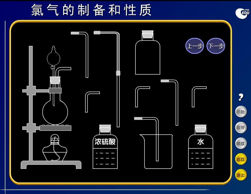 蘇教版 高一化學必修一 專題2 第一單元:氯氣的制備和性質(flash)-視頻素材