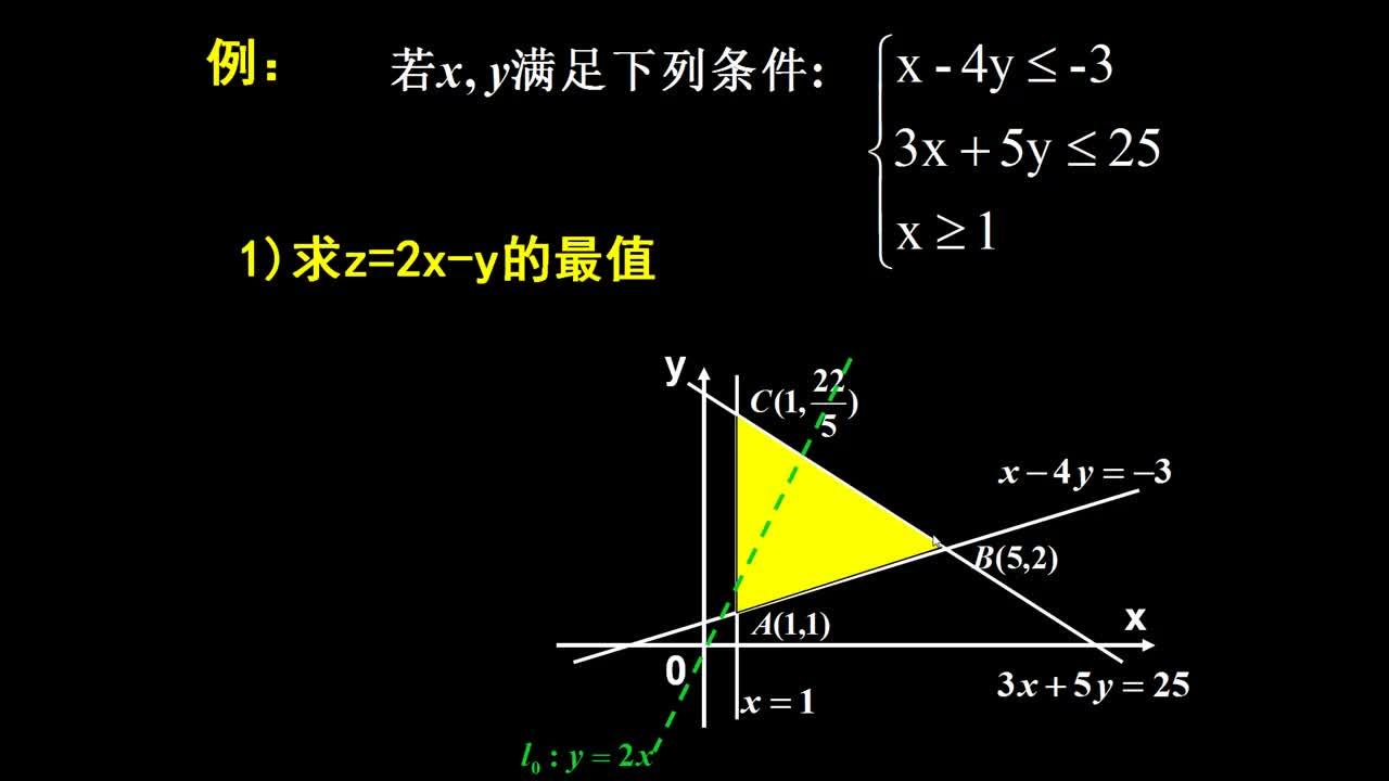 人教版 高中数学:简单的线性规划问题-视频微课堂