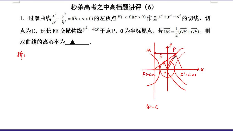 高考数学:秒杀高考之中高档题讲评(6)-视频微课堂