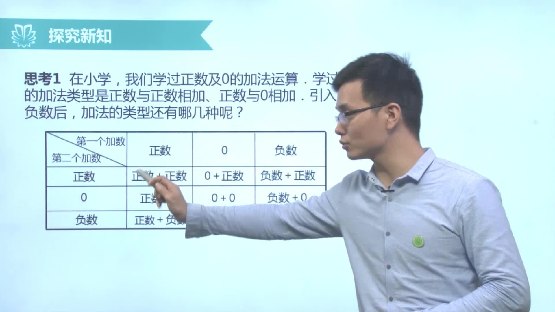 視頻6 1.3.1有理數的加法(1)【慕聯】初中完全同步系列人教版數學七年級上冊