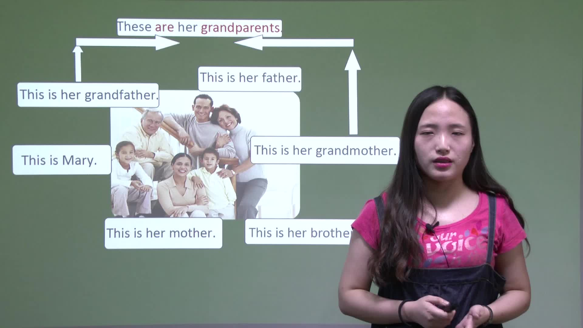 2.2 Section B(視頻)-【慕聯】初中完全同步系列人教版英語七年級上冊