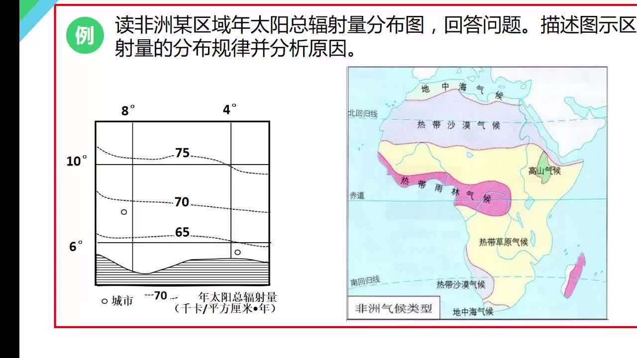 高中地理必修1第二章第3节大气环境重点难点突破-影响太阳辐射的因素理解提高-视频微课堂