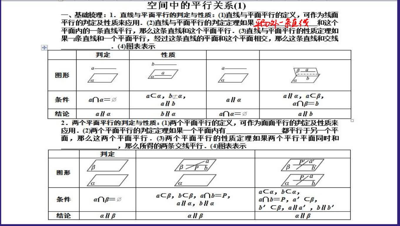 高一數學:空間中的平行關系(1)-視頻微課堂