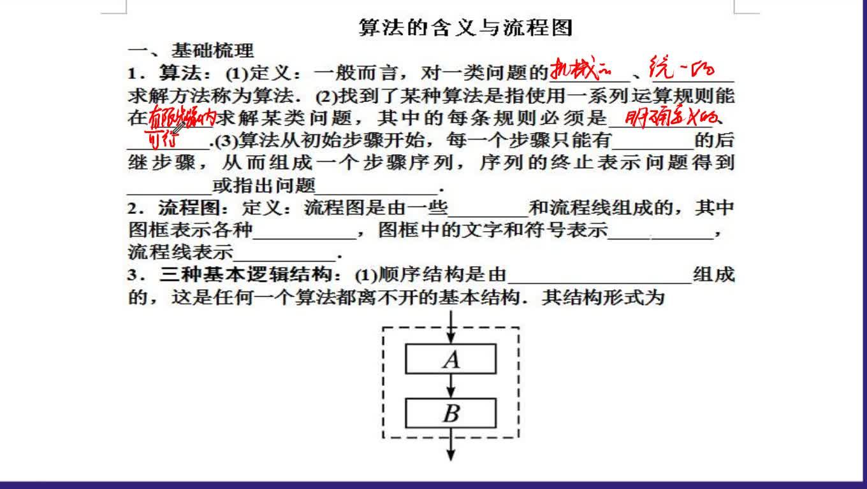 高一数学:算法的含义与流程图-视频微课堂