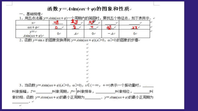 高一數學:函數y=Asin(ωx+φ)的圖象和性質-視頻微課堂