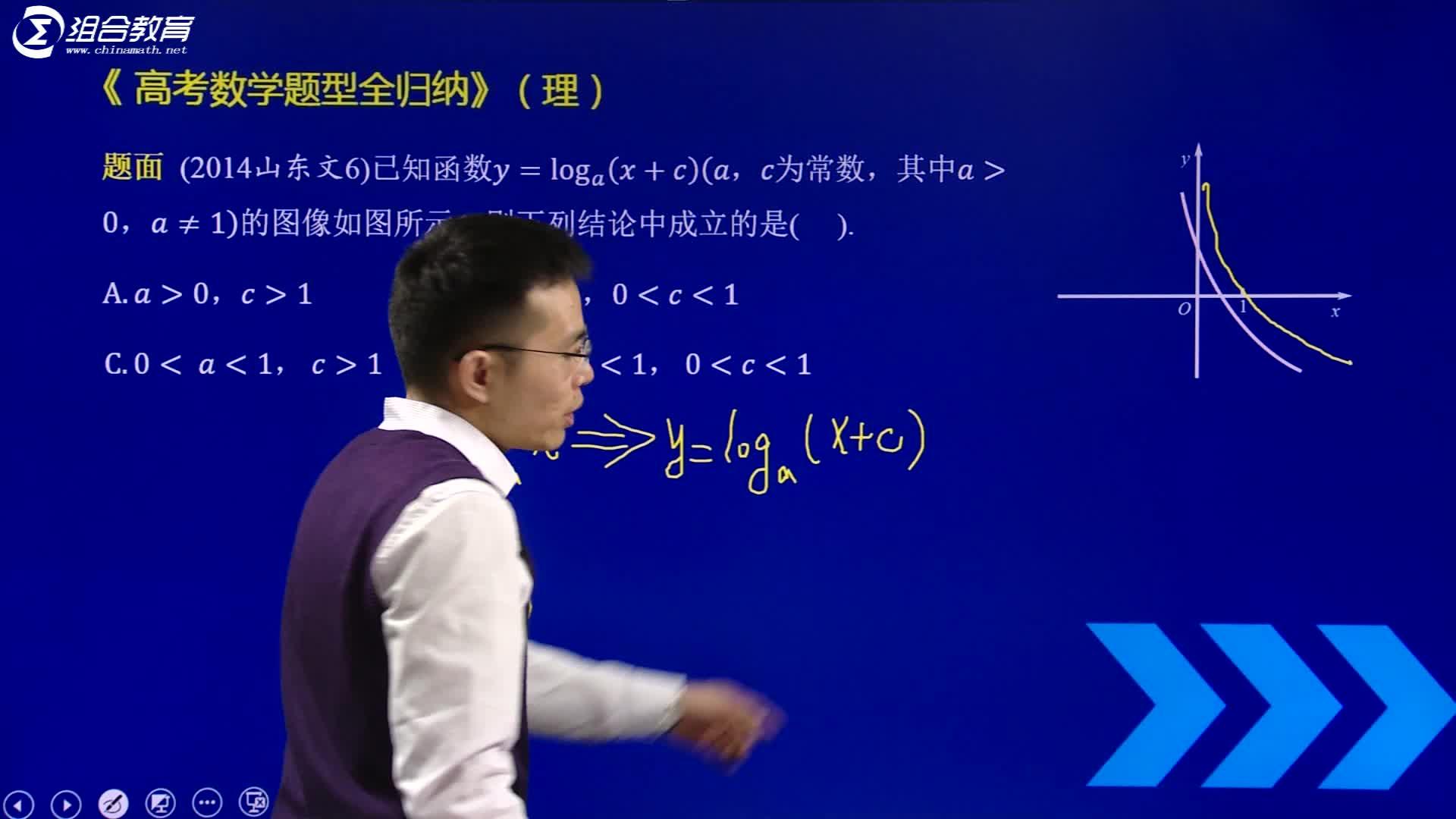 视频2.46 指对函数的图像-【洞穿高考】2020版高考理科数学题型全归纳