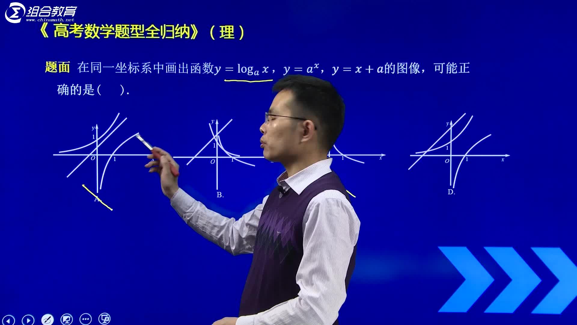 视频2.51 函数识图-【洞穿高考】2020版高考理科数学题型全归纳