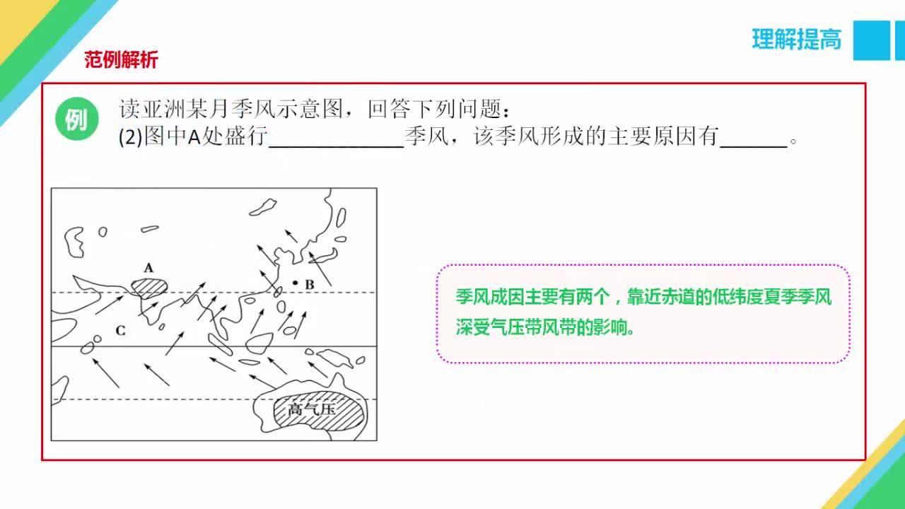 高中地理必修1第二章第3節大氣環境重點難點突破-季風環流的形成原因---理解提高-視頻微課堂