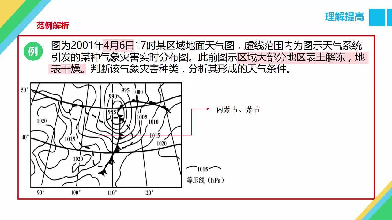 高中地理必修1第二章第3節大氣環境重點難點突破-鋒面氣旋系統理解提高-視頻微課堂