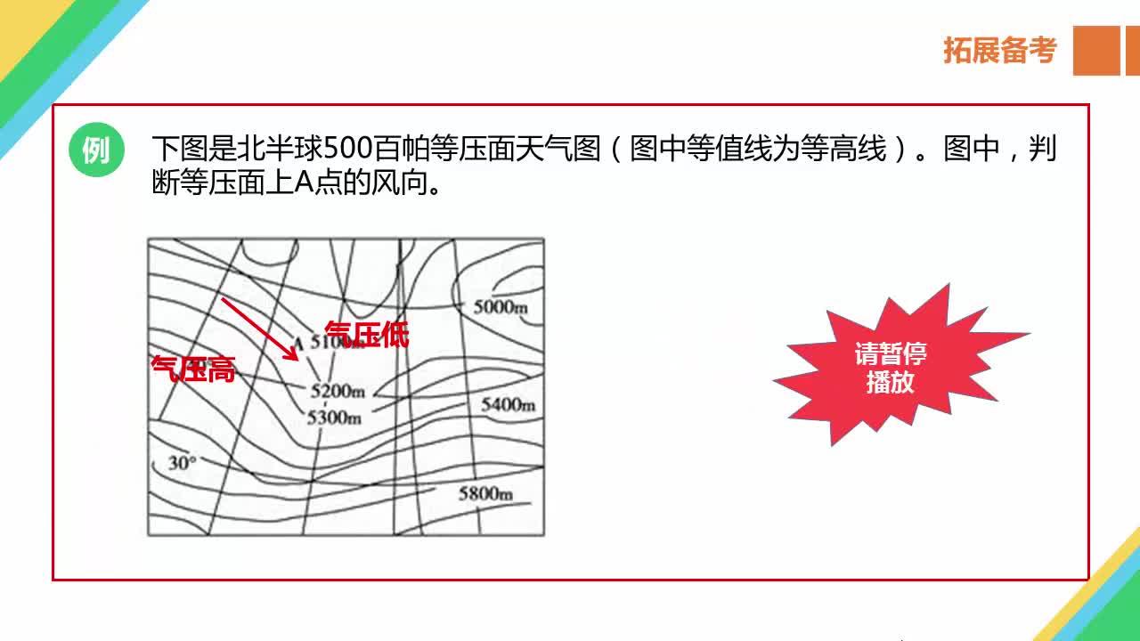 高中地理必修1第二章第3节大气环境重点难点突破-等压面图的判读拓展备考-视频微课堂