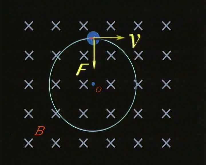 糖果派对官方网站 高二物理 第三章 磁场-带电粒子在匀强磁场中的偏转运动的实验-视频素材