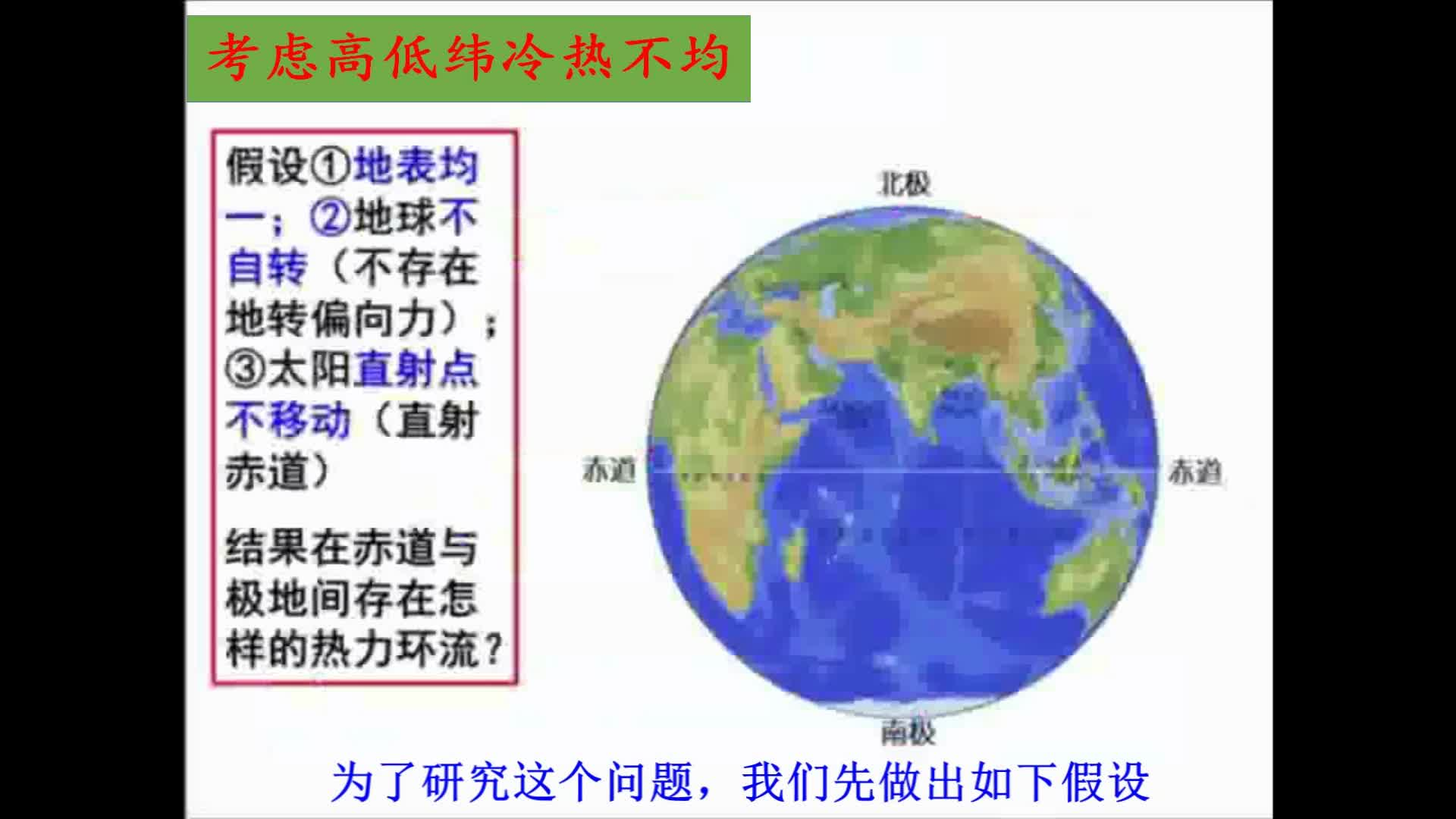 高一地理必修一大氣運動教學微視頻集(共10集)地球上的大氣04-氣壓帶和風帶的形成-視頻微課堂