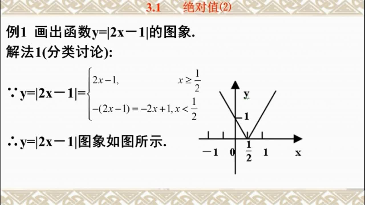 3.1 绝对值(2)(微课)-初升高数学衔接课程(苏教版)【2019原创资源大赛】