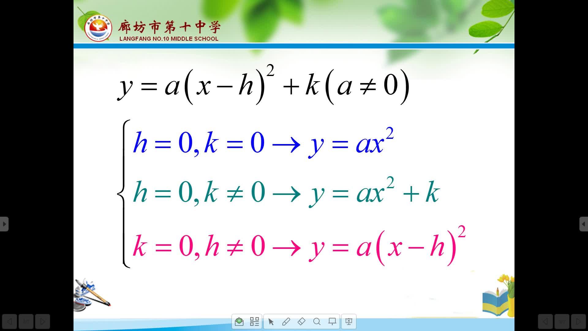 廊坊十中-糖果派对官方网站九年级上册-数学-22.1.3二次函数y=a(x-h)2 k的图象和性质-马淑华