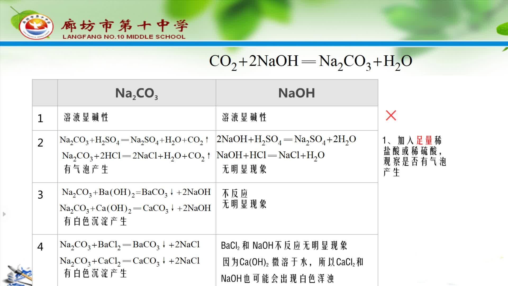 实验探究:物质的变质(微课)-人教版九年级化学上册