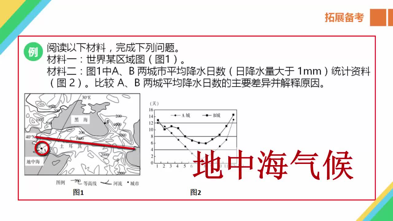 高中地理必修1第二章第3節大氣環境重點難點突破--全球氣壓帶風帶交替控制對氣候的影響---拓展備考-視頻微課堂