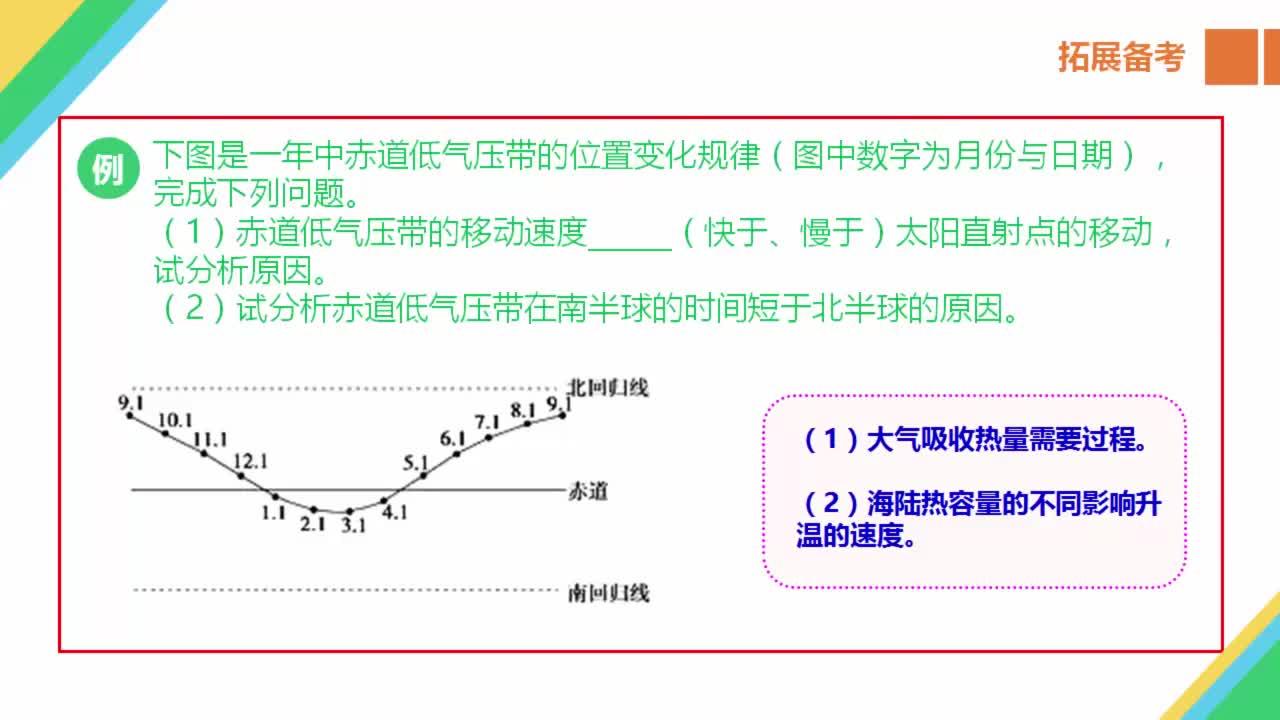 高中地理必修1第二章第3節大氣環境重點難點突破-全球氣壓帶風帶的分布與移動規律(拓展備考)-視頻微課堂