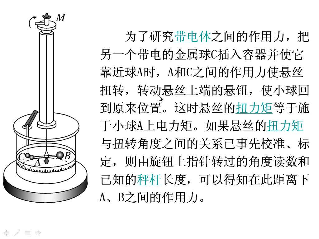 人教版 高二物理选修3-1 第一章 第二节 1.2库仑定律 库仑扭称实验-视频微课堂