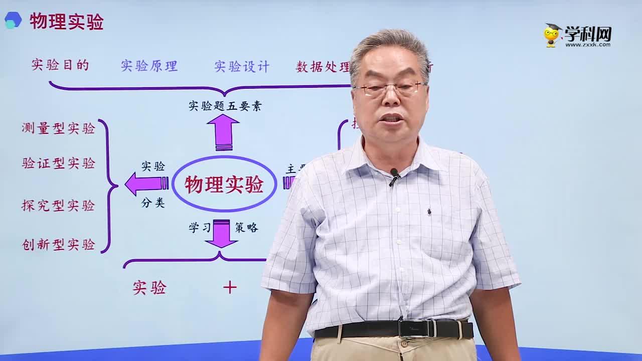 3.4 物理实验教学策略-高中物理新教材解读