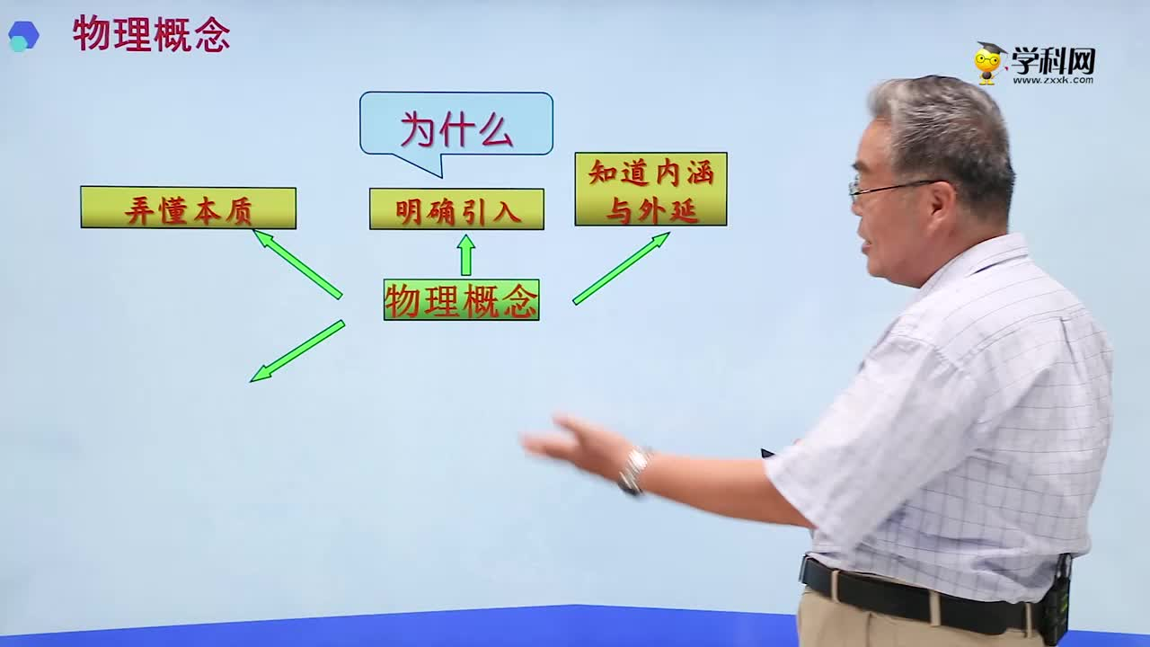 3.2 物理概念教学策略-高中物理新教材解读