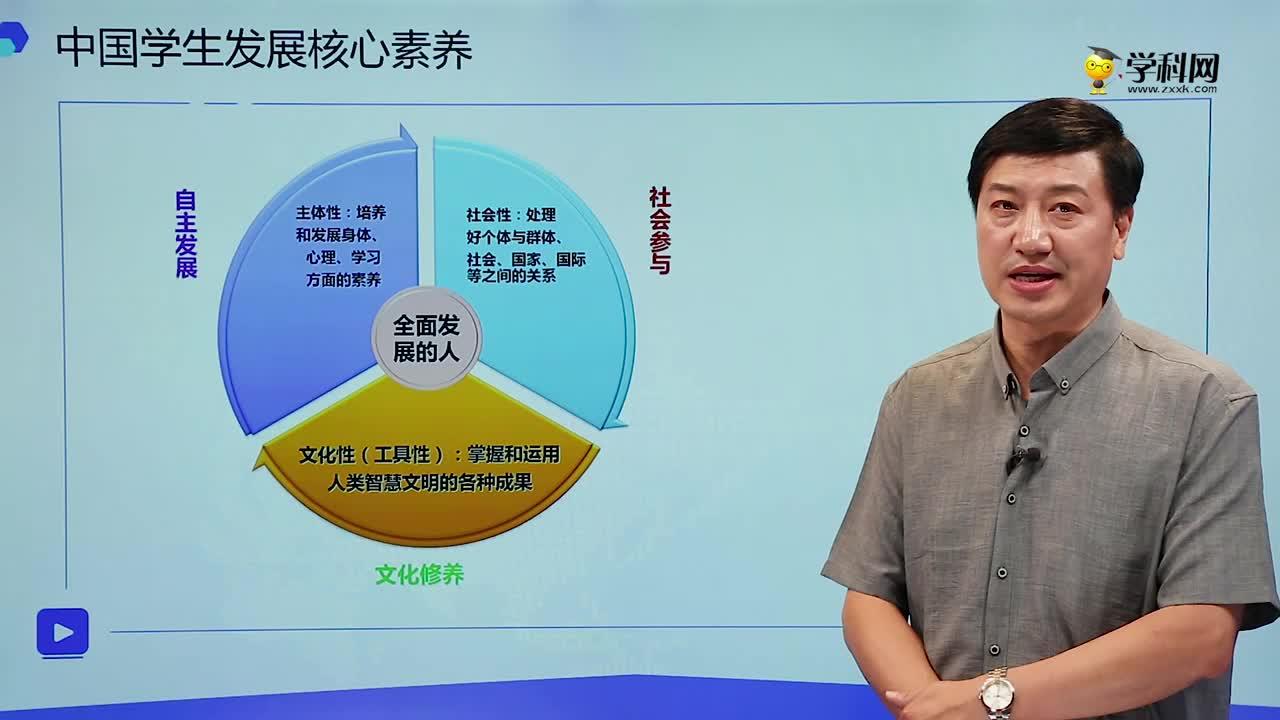 1.2 中国学生核心素养-高中化学新教材解读