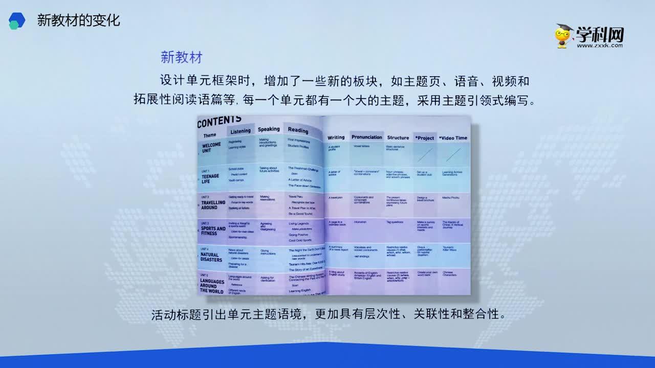 2.3 调整教材框架-高中英语新教材解读