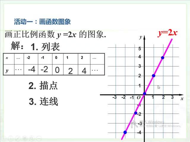 华师版 八年级数学下册 19《正比例函数的性质》-视频微课堂