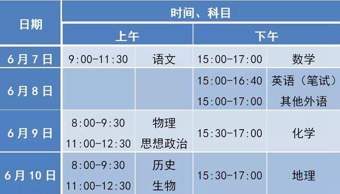 """北京:本科录取""""3 3""""模式、实行院校专业组……2020年高招有这些变化"""