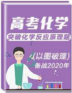 备战2020年高考化学之突破化学反应原理题(以图破理)