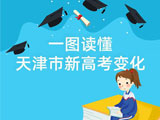 一圖讀懂天津市2020年(nian)新高考變化