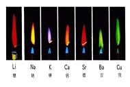 高中化学之焰色反应重要考点