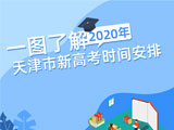 天津:一图了解2020年新高考时间安排