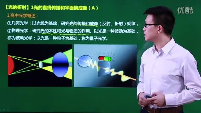 高考物理:光的折射-光的直线传播和平面镜成像A-微课堂