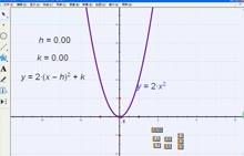 九年级数学:二次函数图像的平移-微课堂