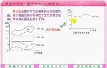 高三地理专题复习:《等压面图的判读》-微课堂视频