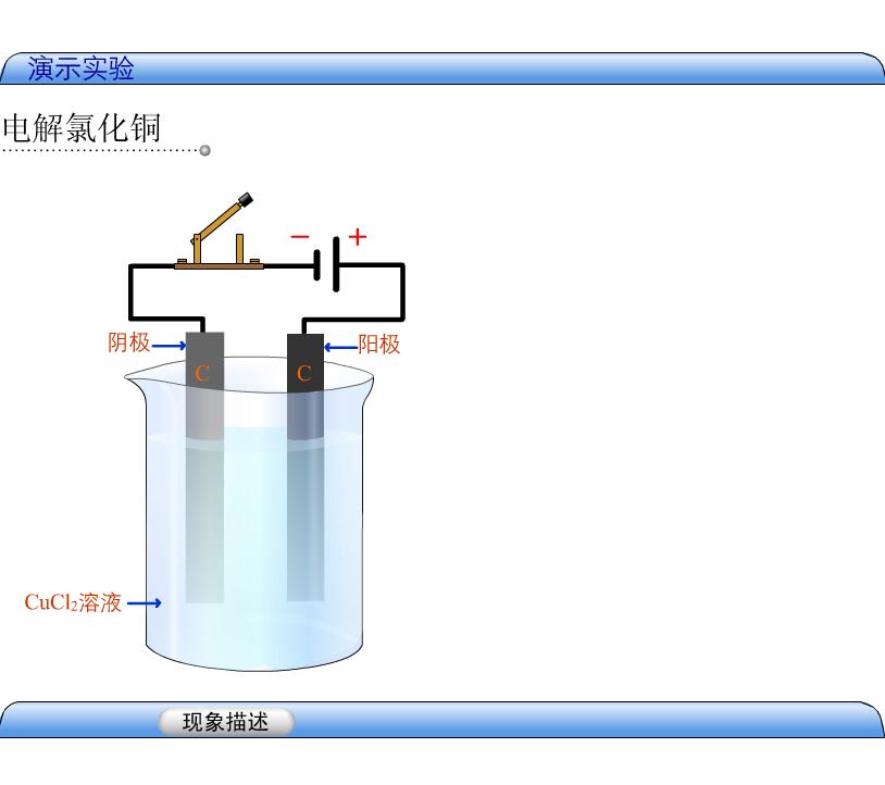 高二化学 电解氯化铜(flash)-视频素材