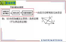 人教A版 高二数学必修4《平面向量综合应用》-微课堂视频