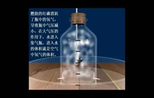 人教版 九年级上册 化学  空气中氧气含量的测定