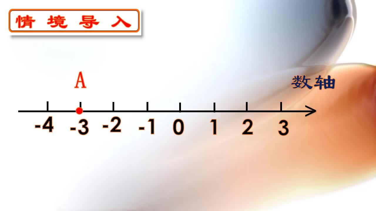 專題7.1.2 平面直角坐標系(視頻)-人教版七年級數學下冊微課【2019原創資源大賽】