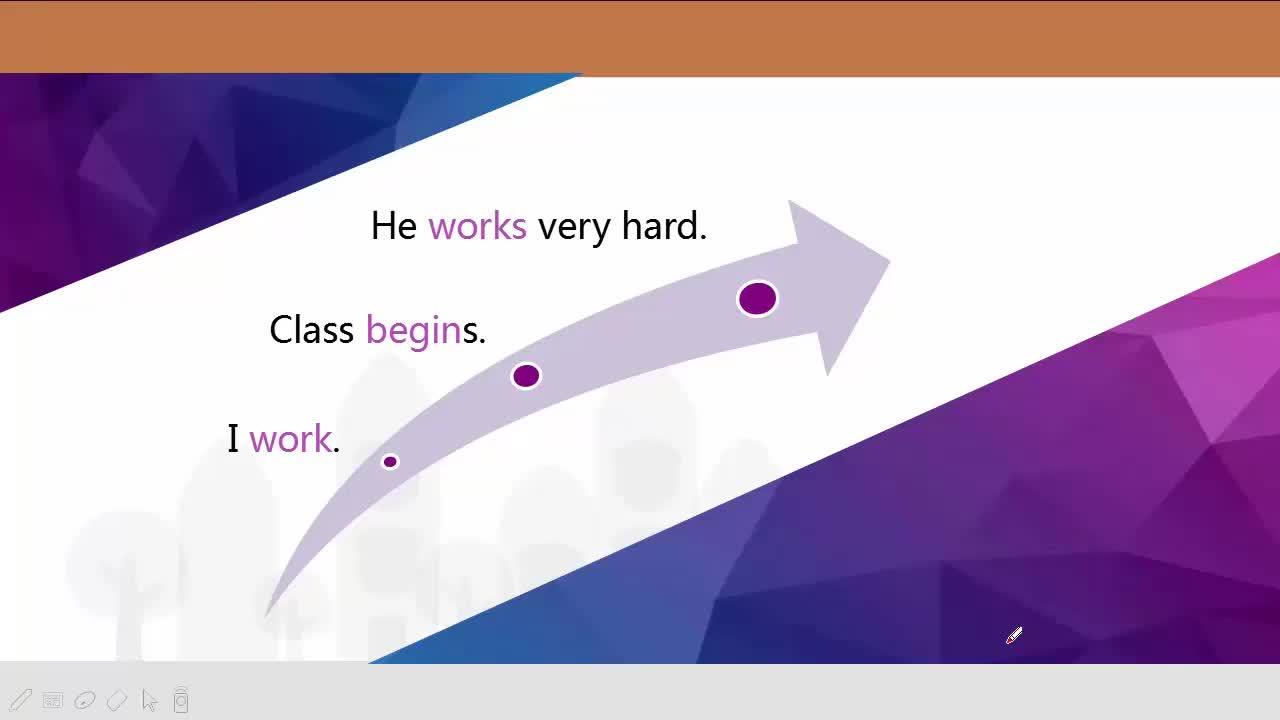 简单句的五种基本句型(微课)-2019-2020学年七年级英语简单句的五种基本句型微课(人教版)【2019原创资源大赛】