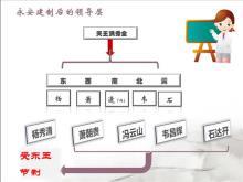 人民版 高中历史 专题三 近代中国的民主革命 太平天国运动-视频微课堂