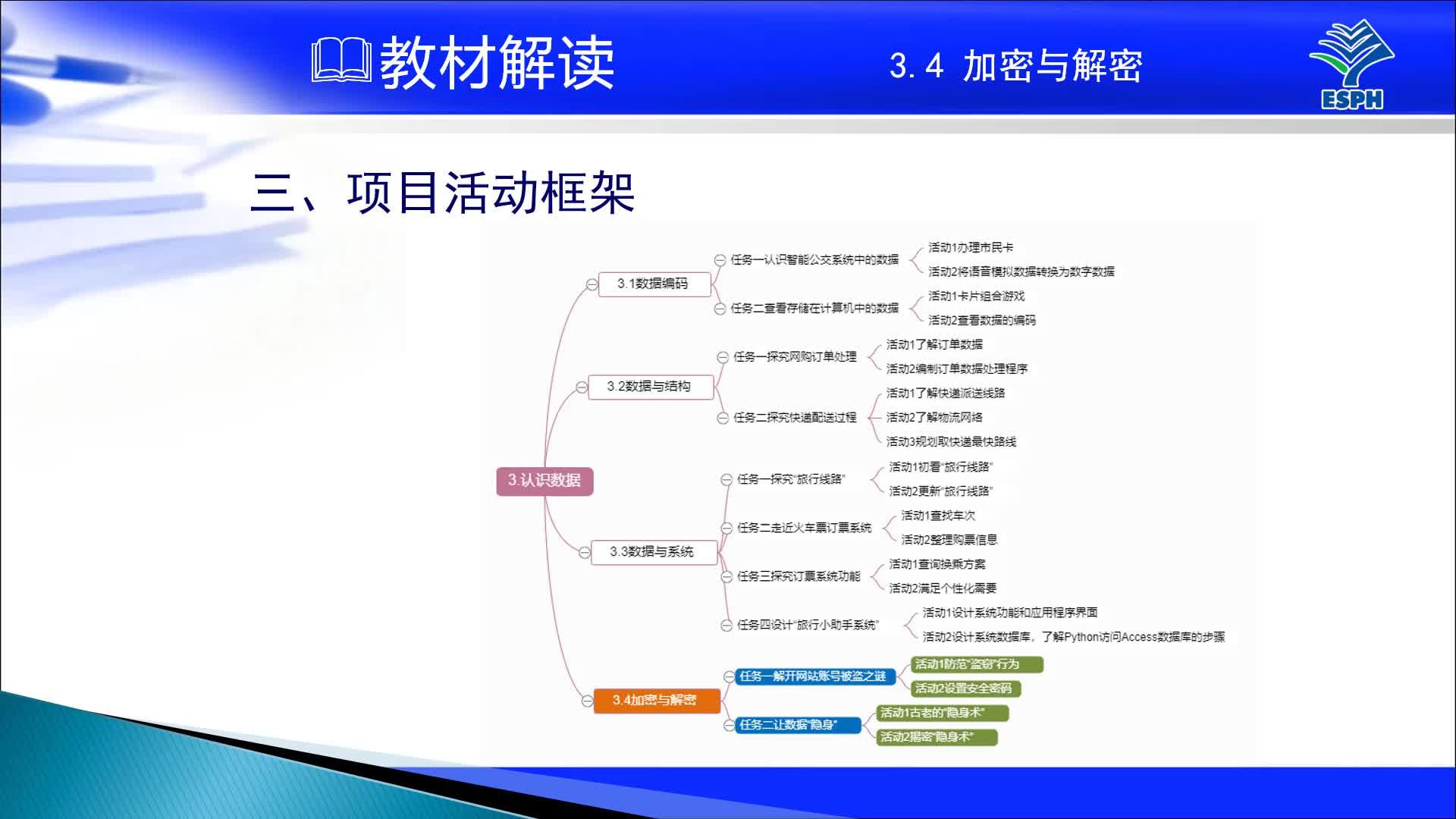 教科版 高一信息技术 必修1 第三单元 3.4加密与解密教材解读 微视频