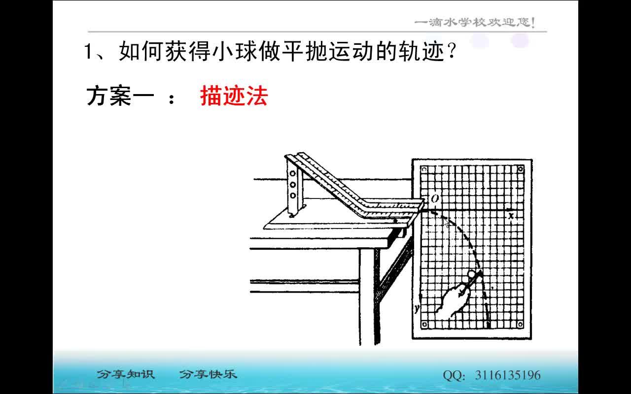 高一物理 必修2  第1章 第4.1节 实验  研究平抛运动