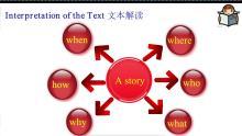 2.1 2016年10月读后续写真题-1如何读(视频)-高考英语作文新题型